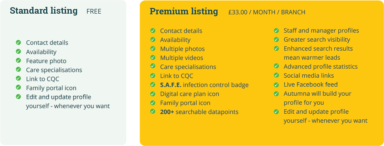 A Premium home care profile on Autumna is just £33/month